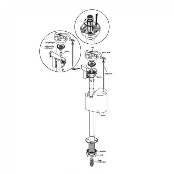 armitage shanks bottom inlet float valve SV81767 maintenance