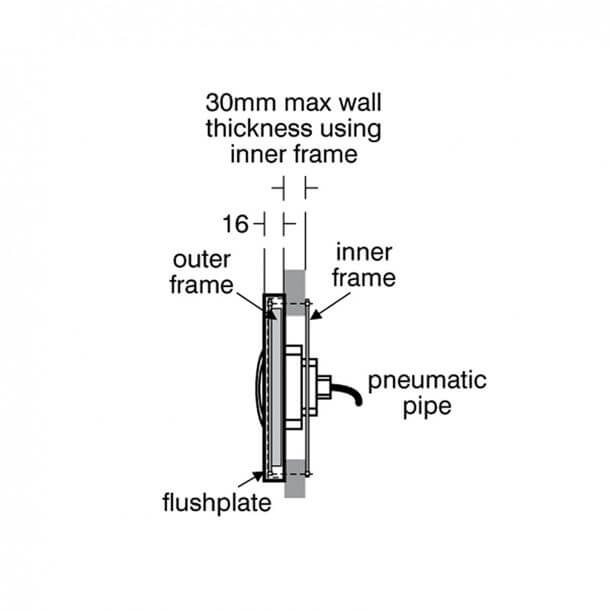 Armitage Shanks S4397AA Measurements 2