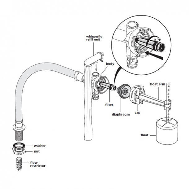 armitage shanks side inlet float valve sv80367 maintenance