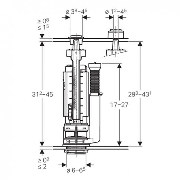 Type 290 Measurements