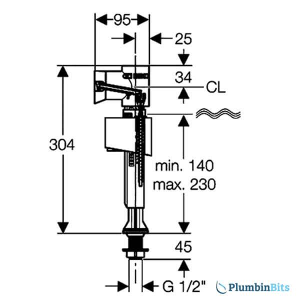 Impuls340 Measurements