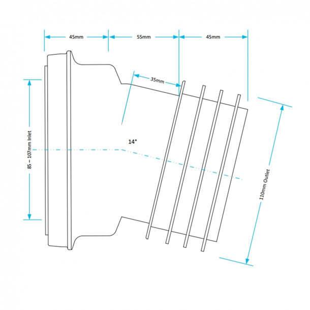 PP0001/A Measurement
