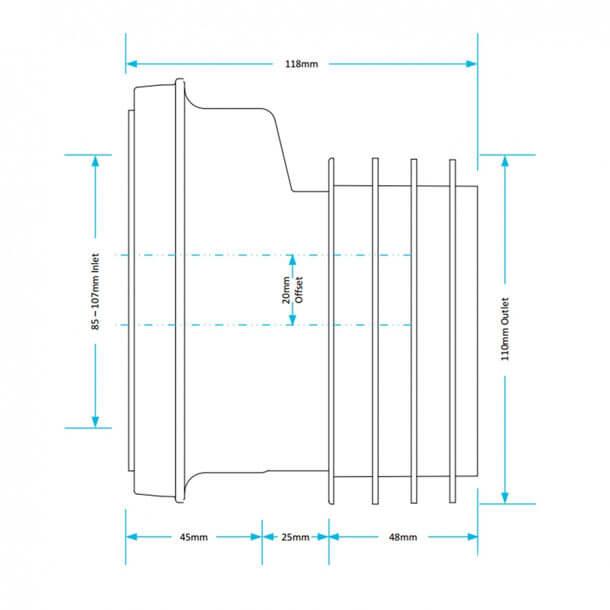 PP0003 Measurement