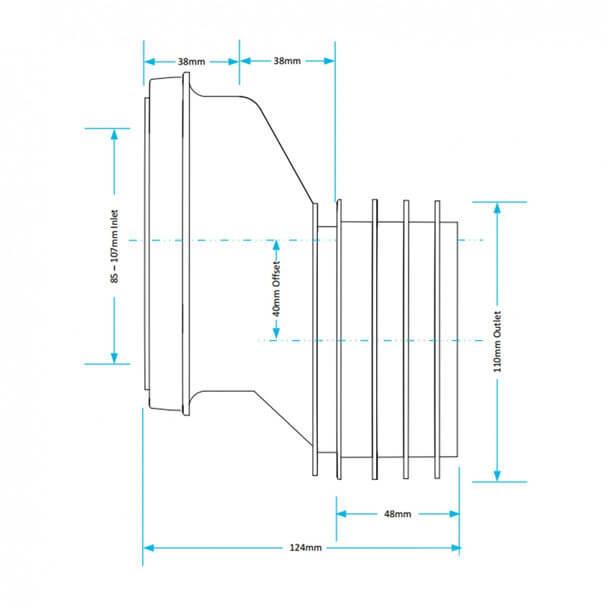 PP0003/A Measurements