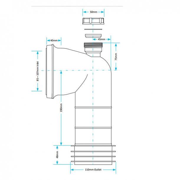 PP0005/A Measurements