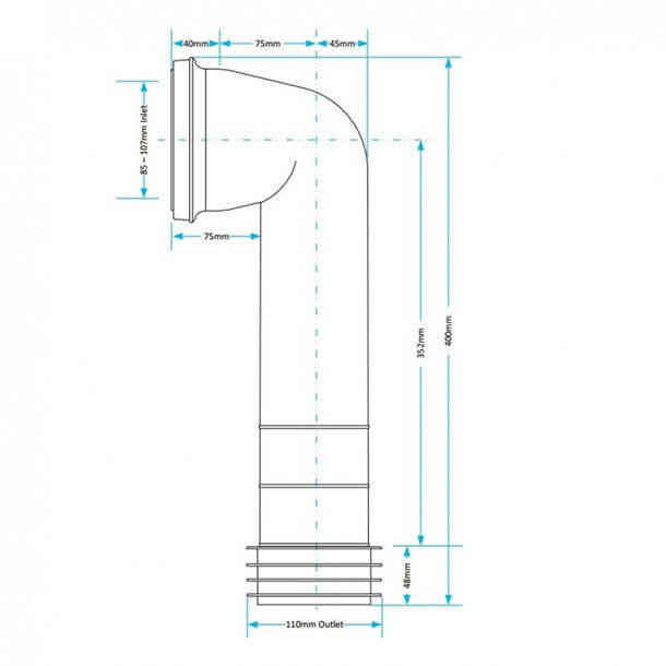 PP0005/B Measurements