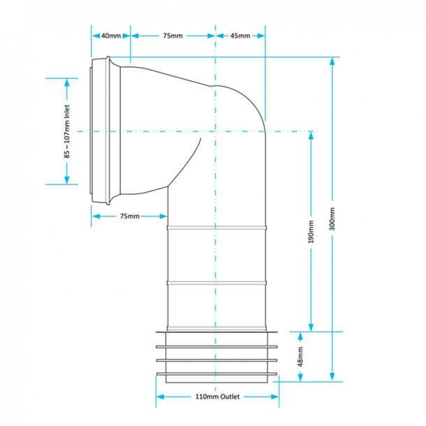 PP0005 Measurements