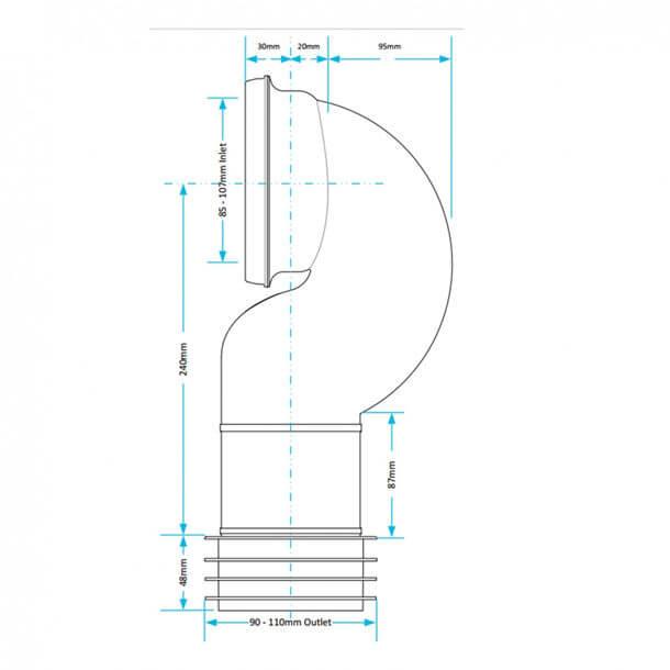 PP0006 Measurements