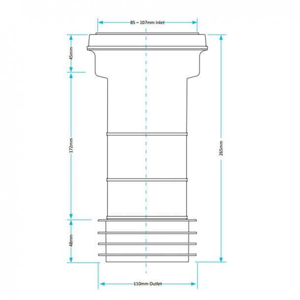 PP0001/B Measurements