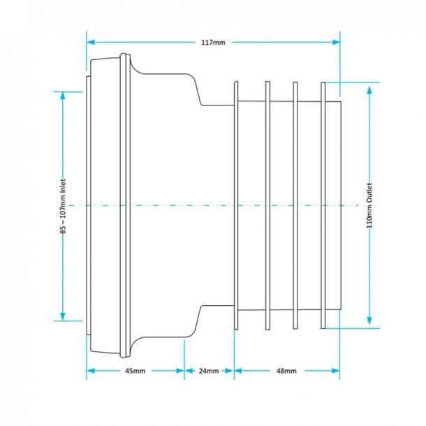 PP0001 Measurements