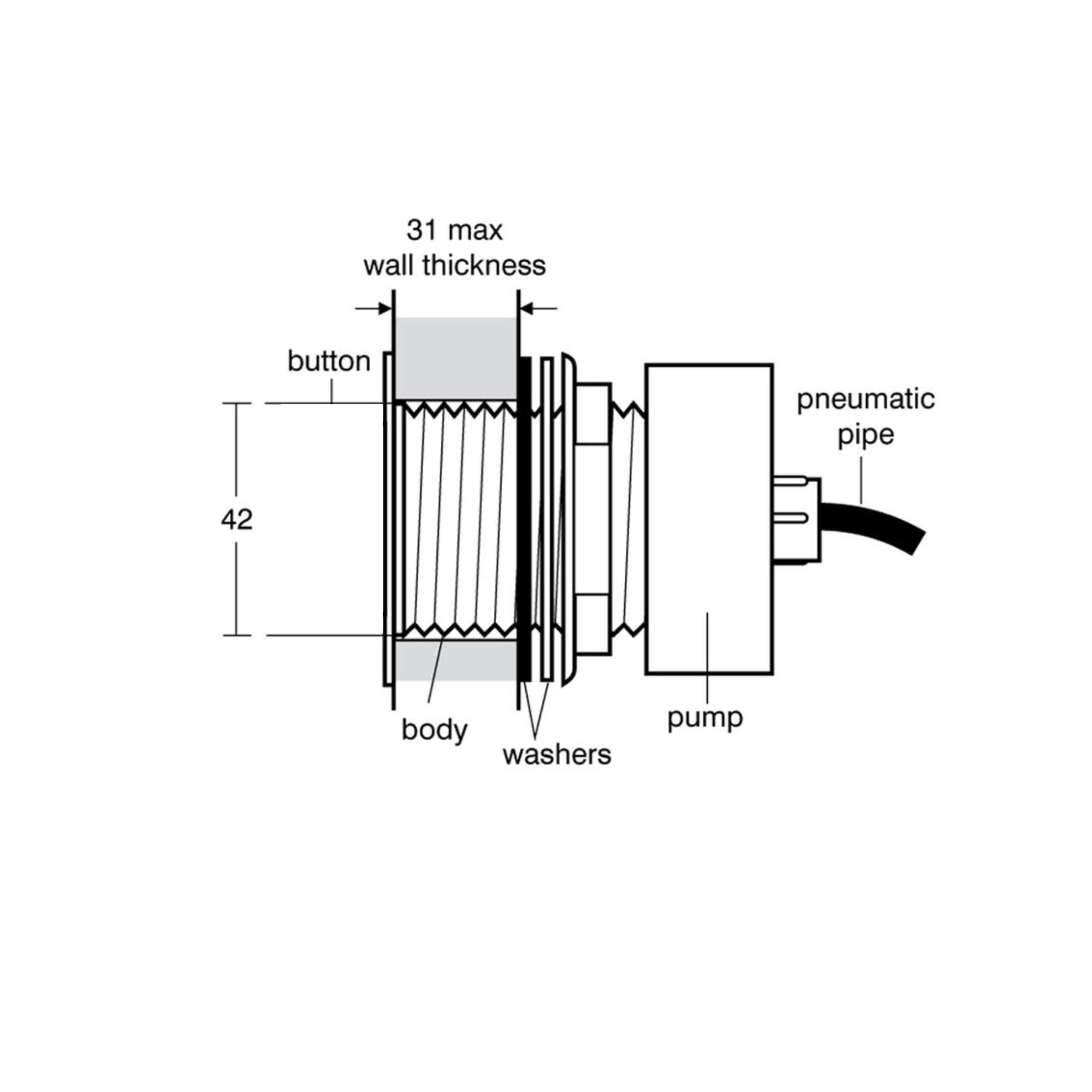 Armitage Shanks Button S4512MY measurements