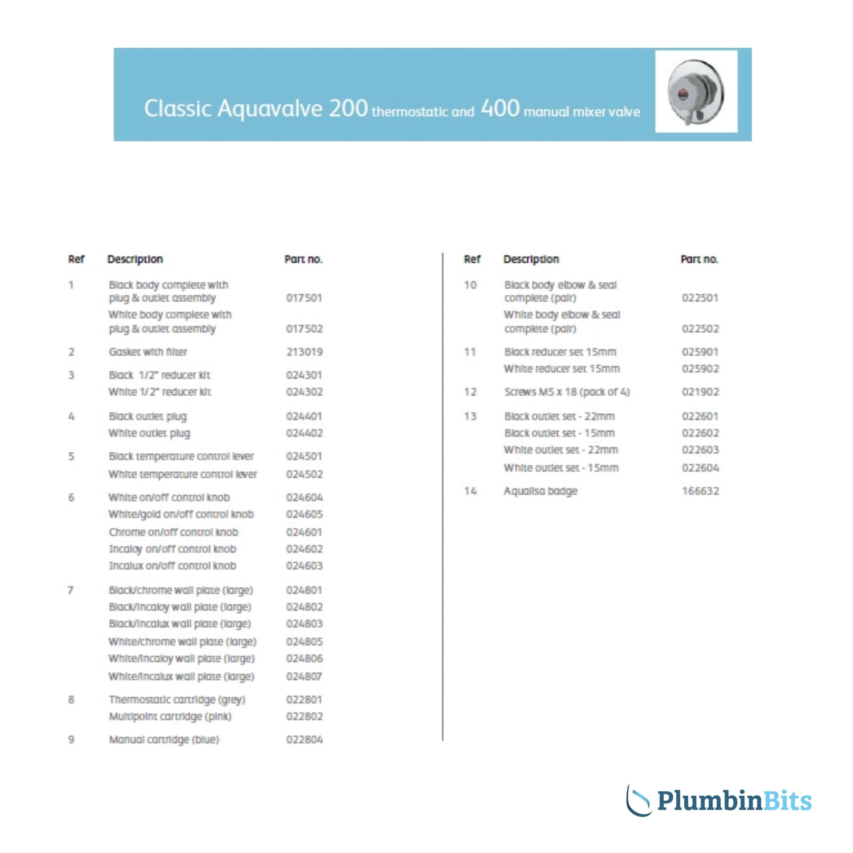 Aqualisa 400 Parts List