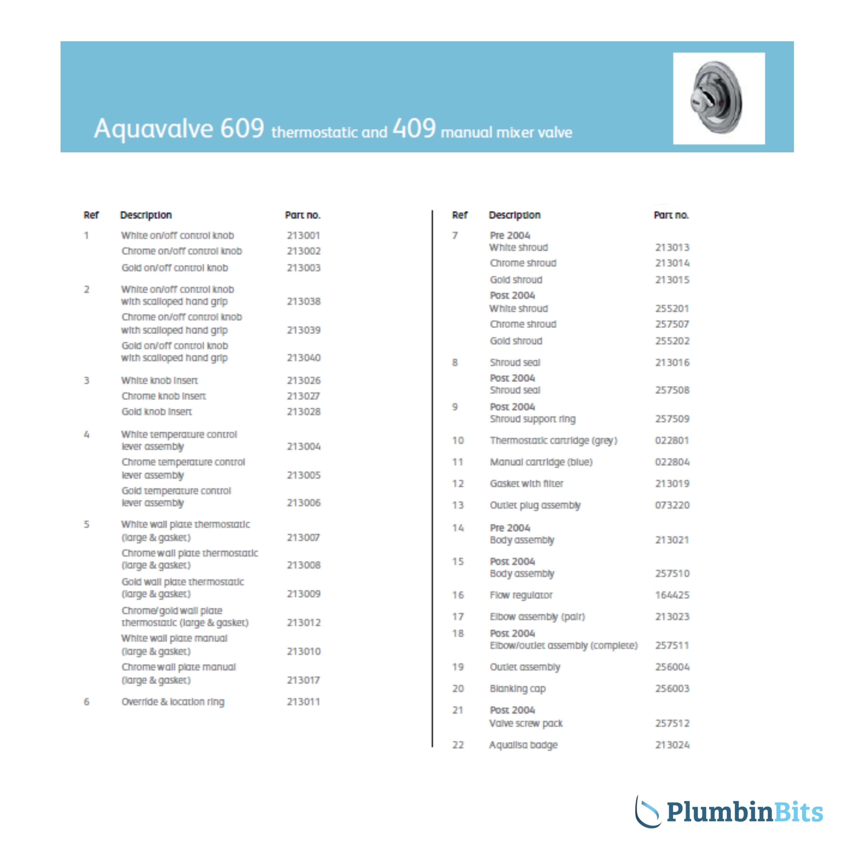 Aqualisa 609 Parts List