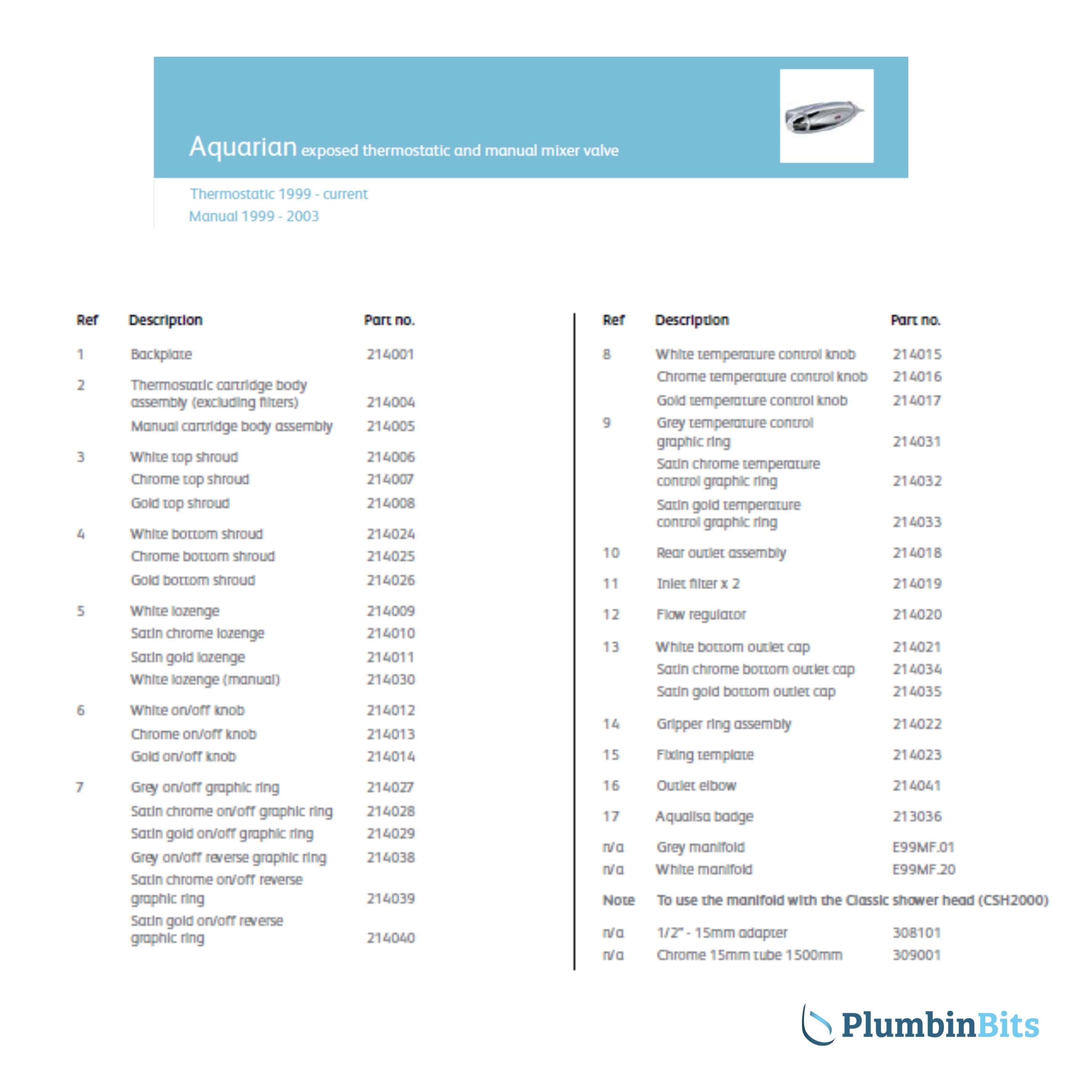 Aquarian 99/03 Parts List
