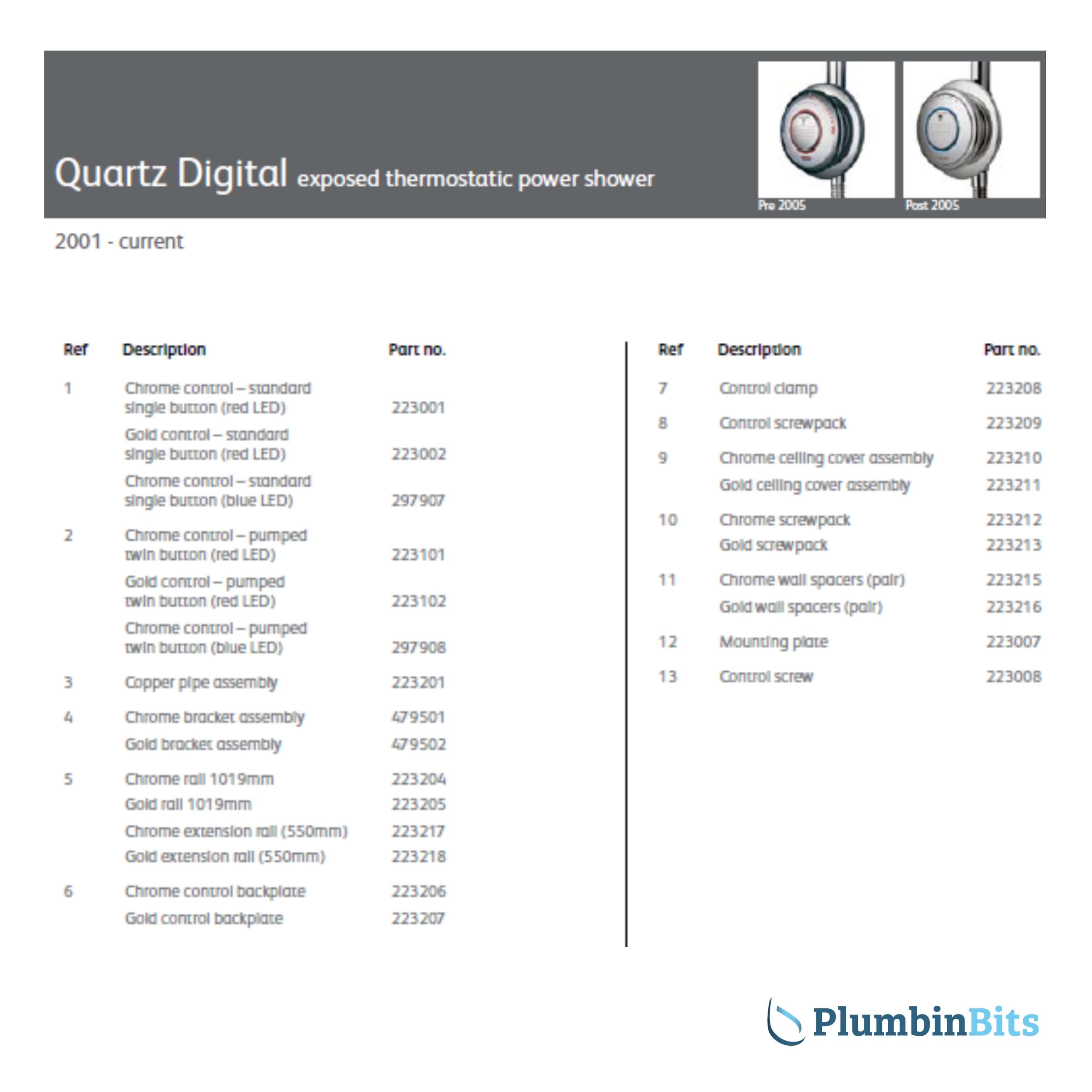 Aqualisa Quartz Parts list