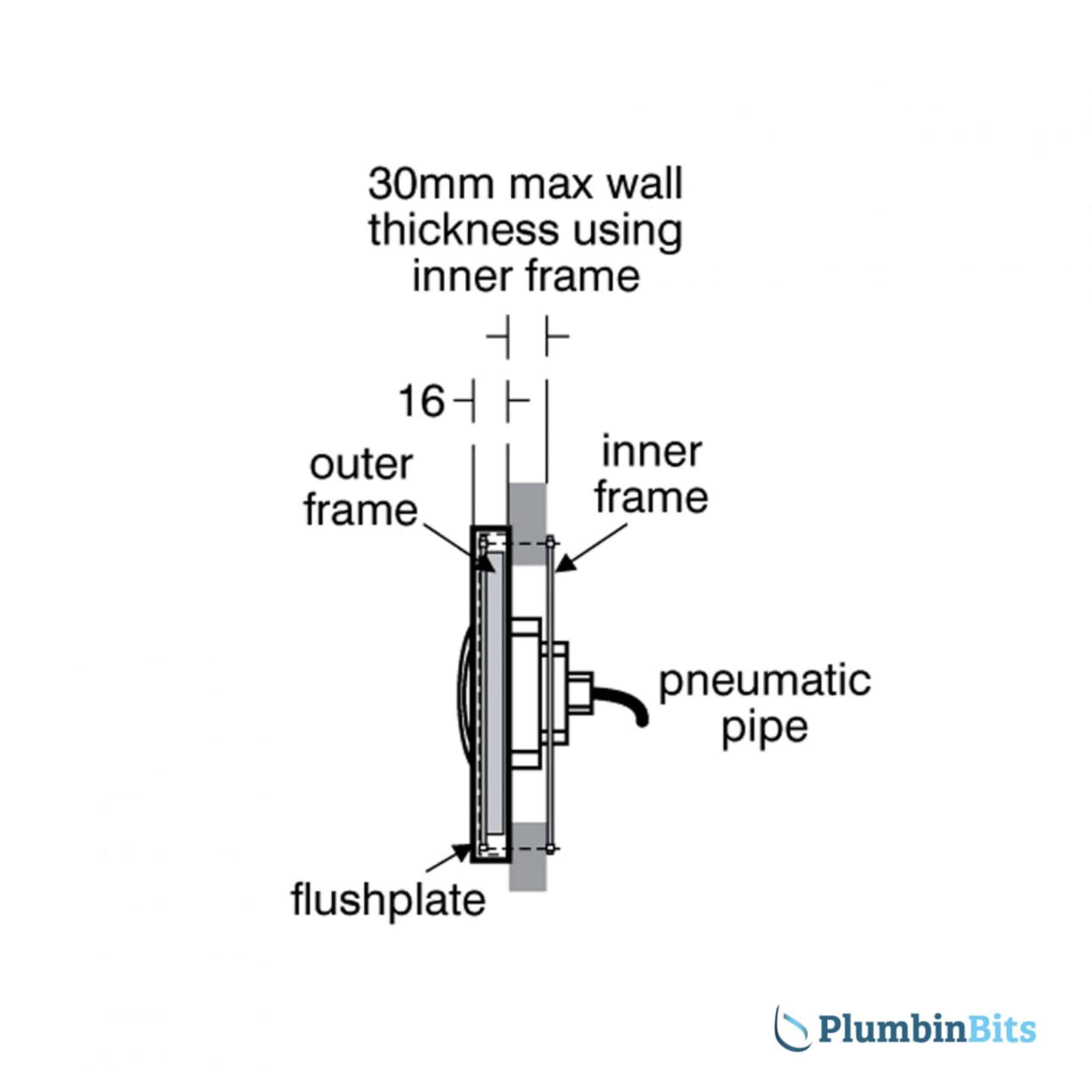 Armitage Shanks S4503MY Measurement 2